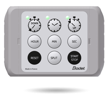 Remote Control for LED Digital Countdown Clocks - Clocks and Clock Systems
